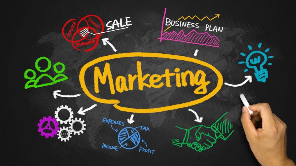 Les 3 questions clés à vous poser sur le marketing de votre entreprise ! -  Spirale Développement
